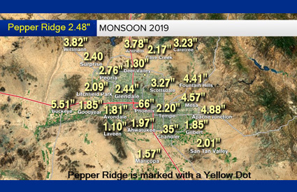 Maricopa county rainfall Monsoon 2019